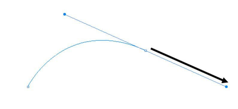 curva hacia arriba